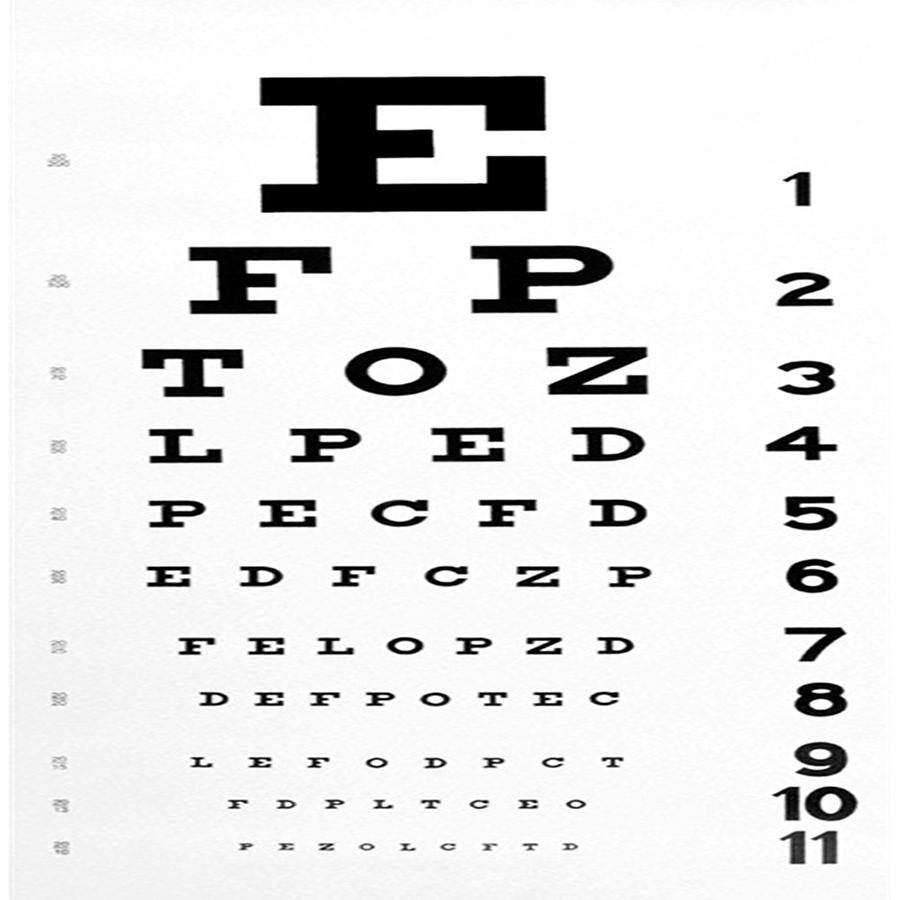 Terrible image inside eye chart printable